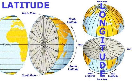 Longitude  U0026 Latitude  World Map Beginnings