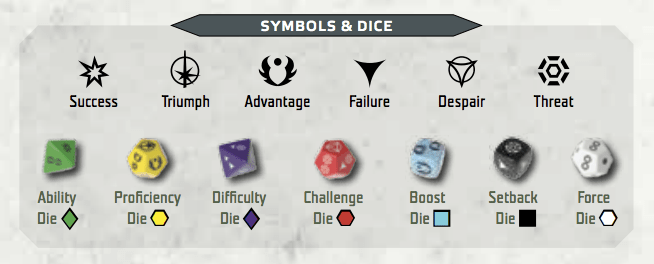star-wars-edge-of-the-empire-dice-types-and-symbols-red-ragged-fiend